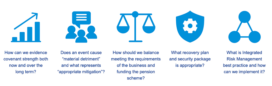 Graphic showing some of the key questions we ask with a Pensions covenant advisory assessment