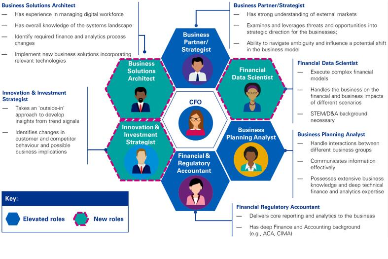 bffb-3-graph-automation-future-first-workforce-2