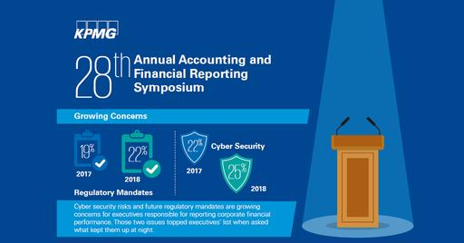 annual-accounting-financial-reporting-symposium
