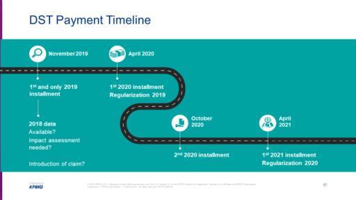 DST payment timeline