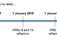 accounting standards effective dates timeline 2016