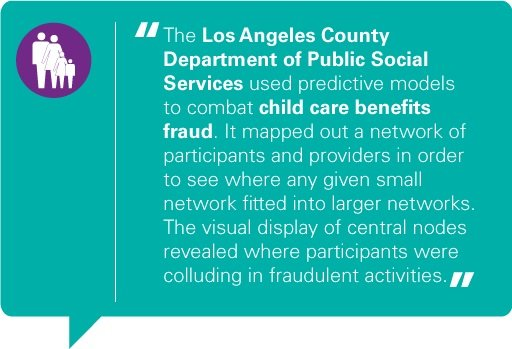 The Los Angeles County Department of Public Social Services
