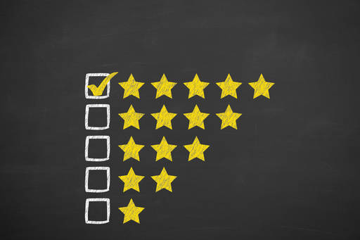 What's Your Family Business Performance Score?