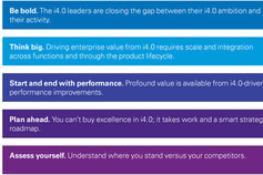 5 key takeaways for manufacturers infographic
