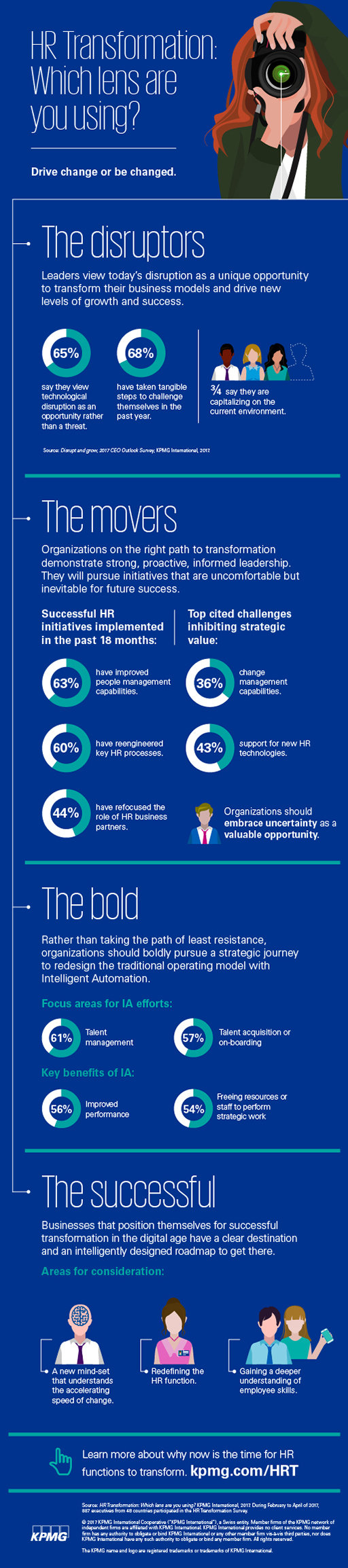 A roadmap for successful hr transformation kpmg global for further insights on this years hr transformation survey click here publicscrutiny Gallery
