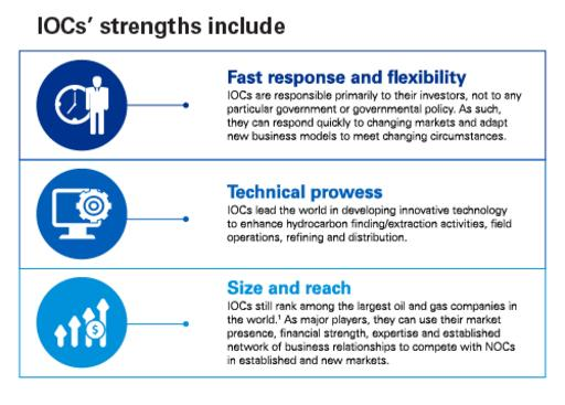 IOCs' strengths include infographic