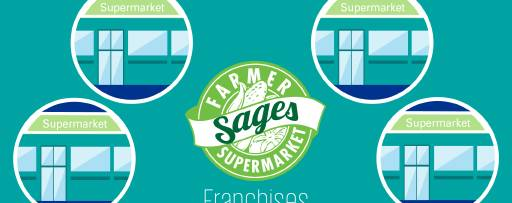 Farmer sages supermarket illustration
