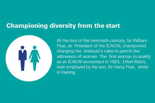 championing diversity from the start