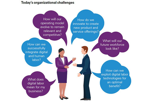 Organizational challenges today infographic