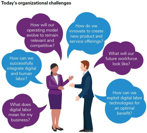 Organisational challenges of today infographic
