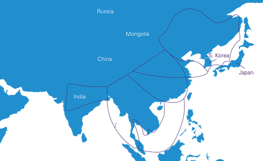 Super grid concepts across Asia