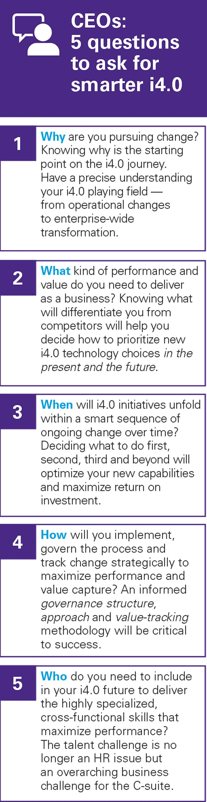 Five questions to ask for smarter 14.0 infographic