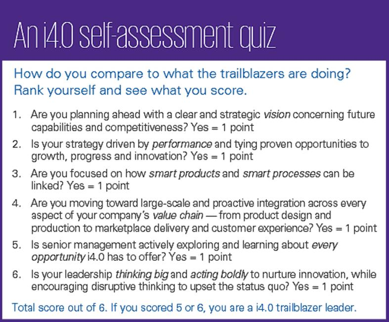 An i4.0 self-assessment quiz