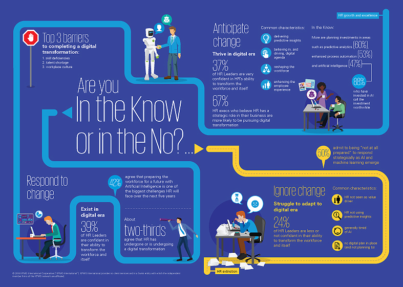 In the Know or in the No Infographic