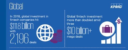Global fintech investment infographic