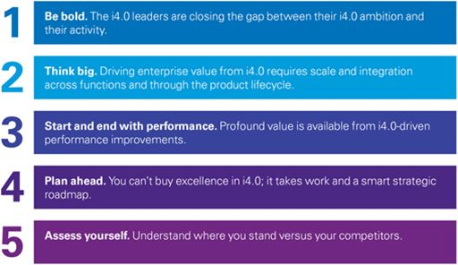 5 key takeaways for manufacturers – infographic