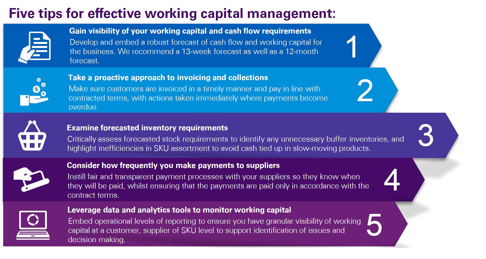 Five tips for effective working capital management