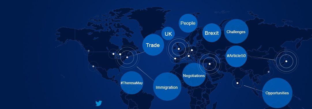 365Brexit image of world map