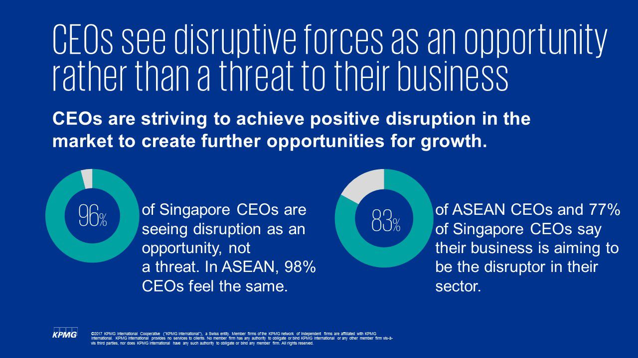 CEOs see disruptive forces as an opportunity rather than a threat to their business