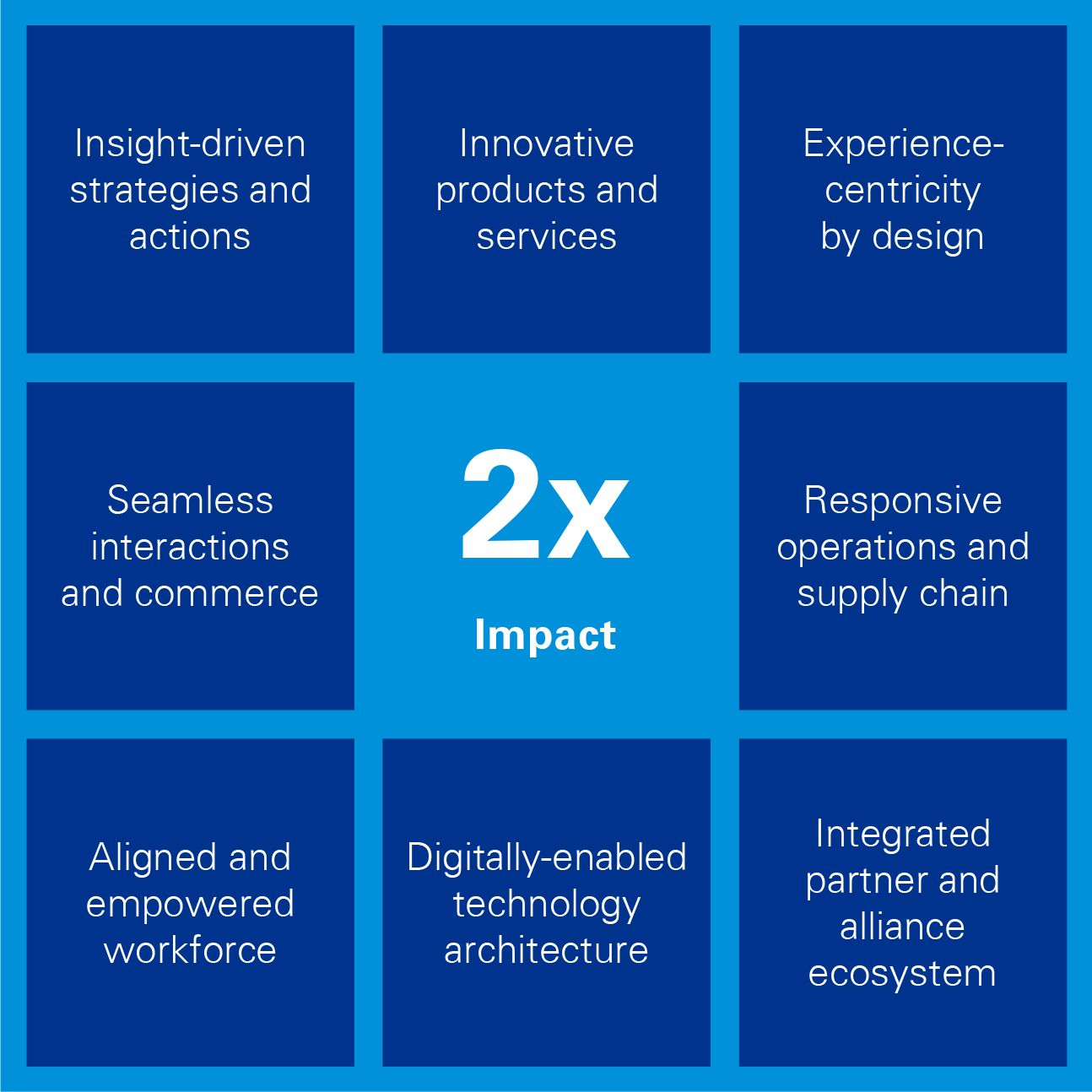 Eight capabilities, for twice the impact