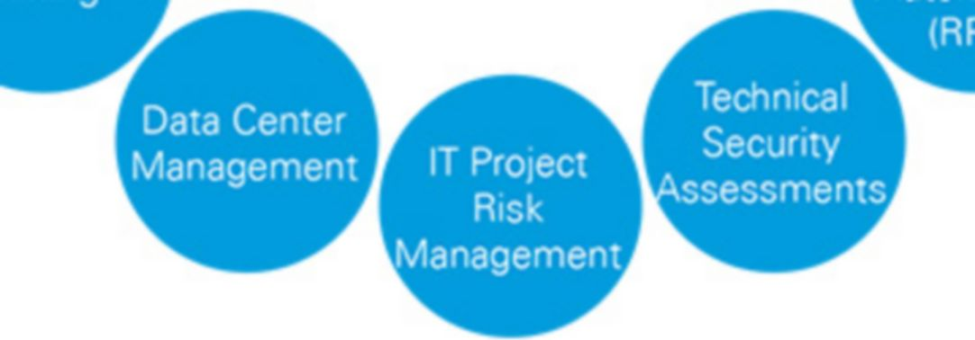 Are you getting the insight you need regarding your technology risks?