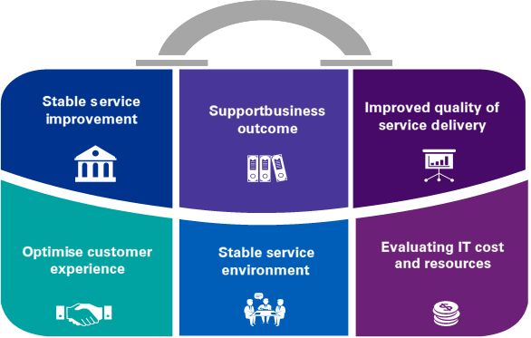 ITIL consulting services inforgraph1