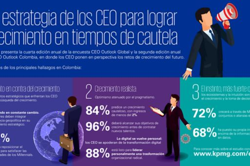 CEO Outlook 2018