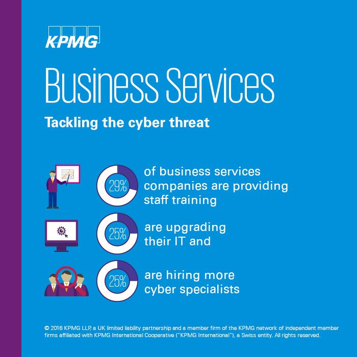 business services cyber threat1