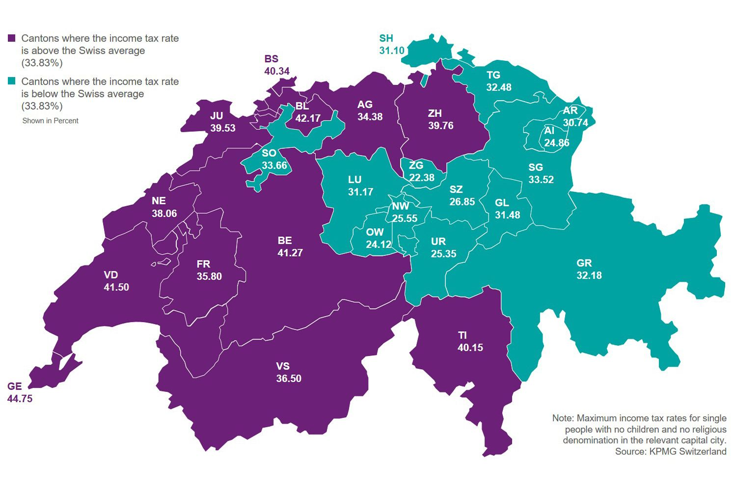 Income tax rates of Swiss cantons at a glance