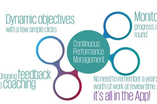 KPMG QuercusApp Performance brings i4.0 to HR departments
