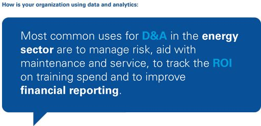 How is your organization using data and analytics