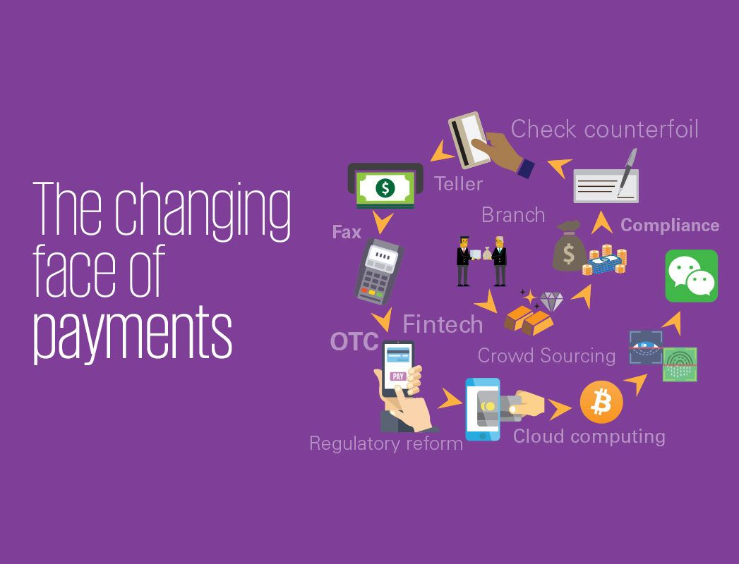 changing face of payments