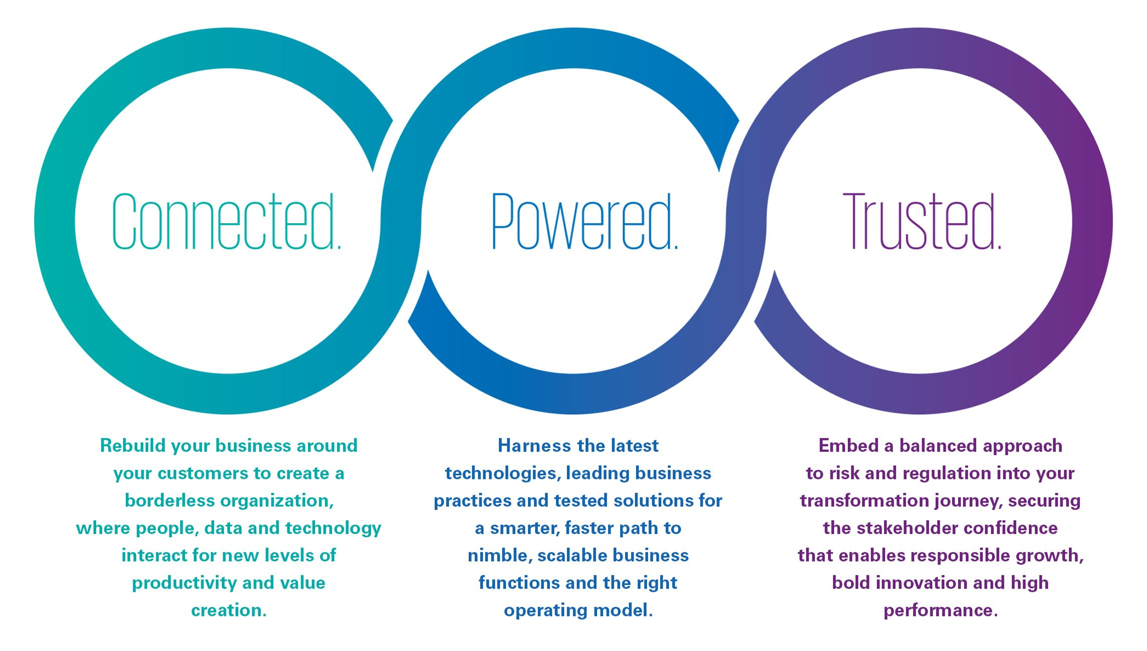Connected. Powered. Trust. graphic
