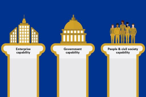 3 government pillars against blue backdrop