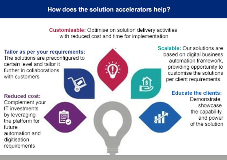 How does the solution accelerators work?