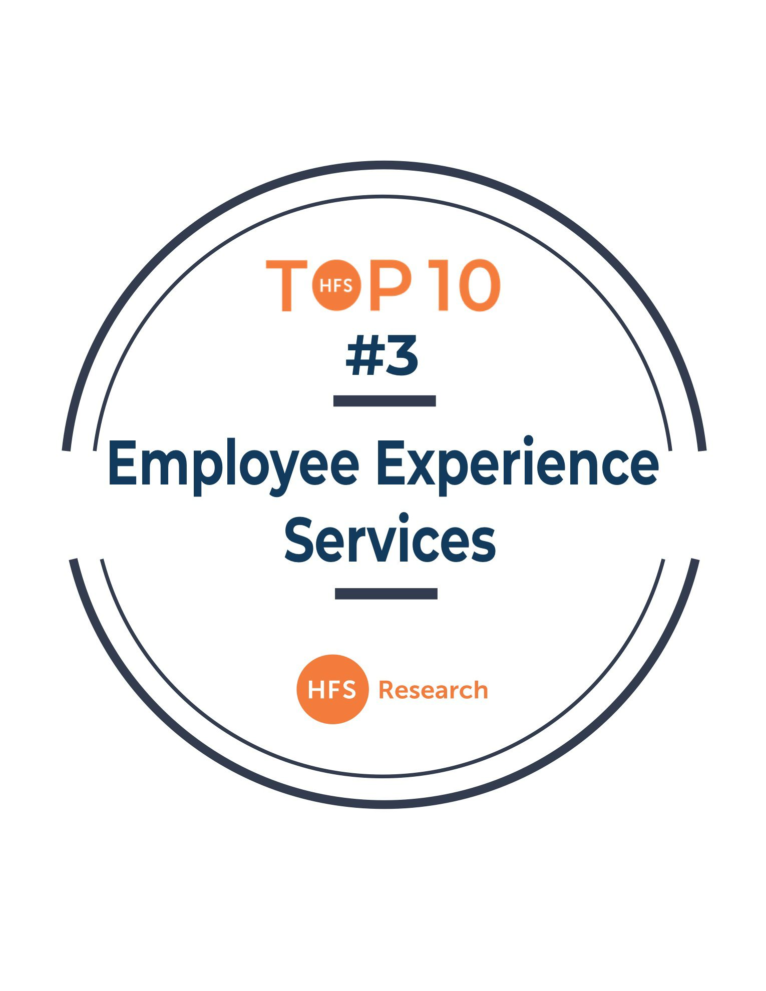 Employee experience services