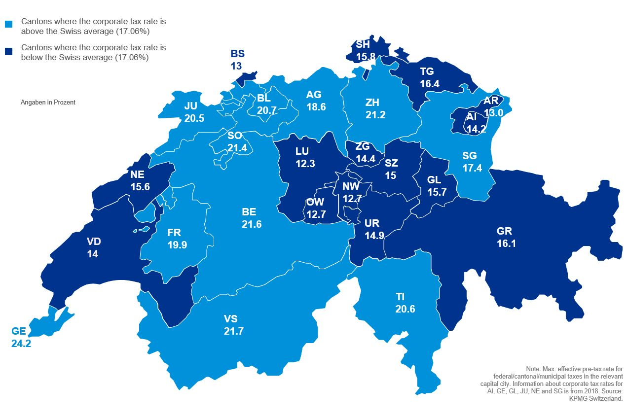 Overview of cantonal corporate tax rates for companies