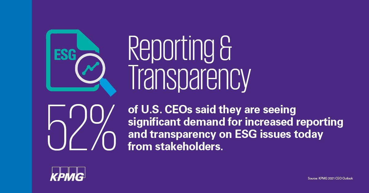Reporting & Transparency