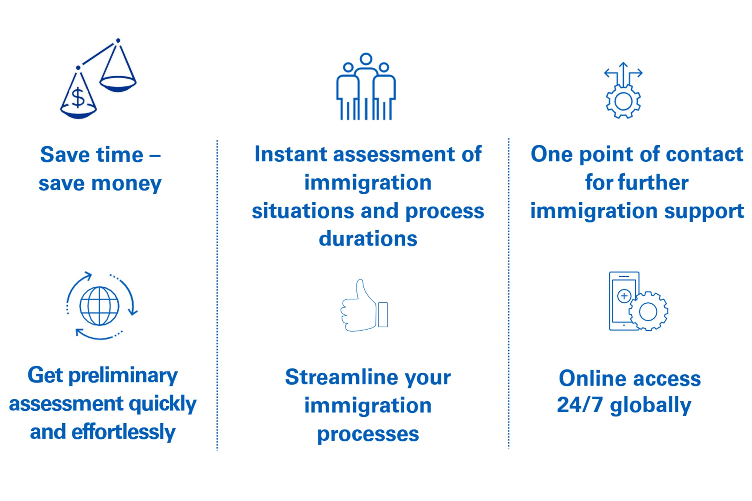 KPMG Immigration Expert