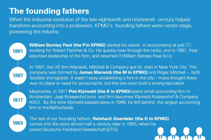 founding-father