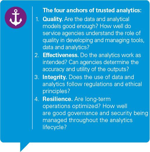 Four anchors of trust