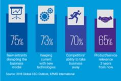 infographic on disruption in manufacturing