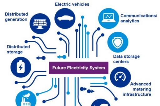 Future electricity systems infographic image