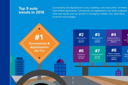 gaes-2016-infographic-image
