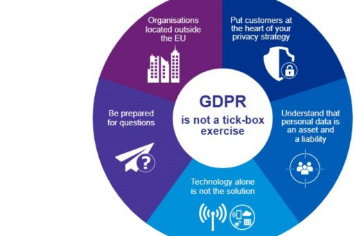 Ready for GDPR ?