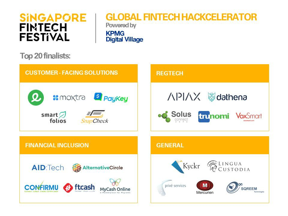Global FinTech Hackcelerator 2017: Top 20