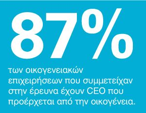 Statistics for family businesses led by a family CEO
