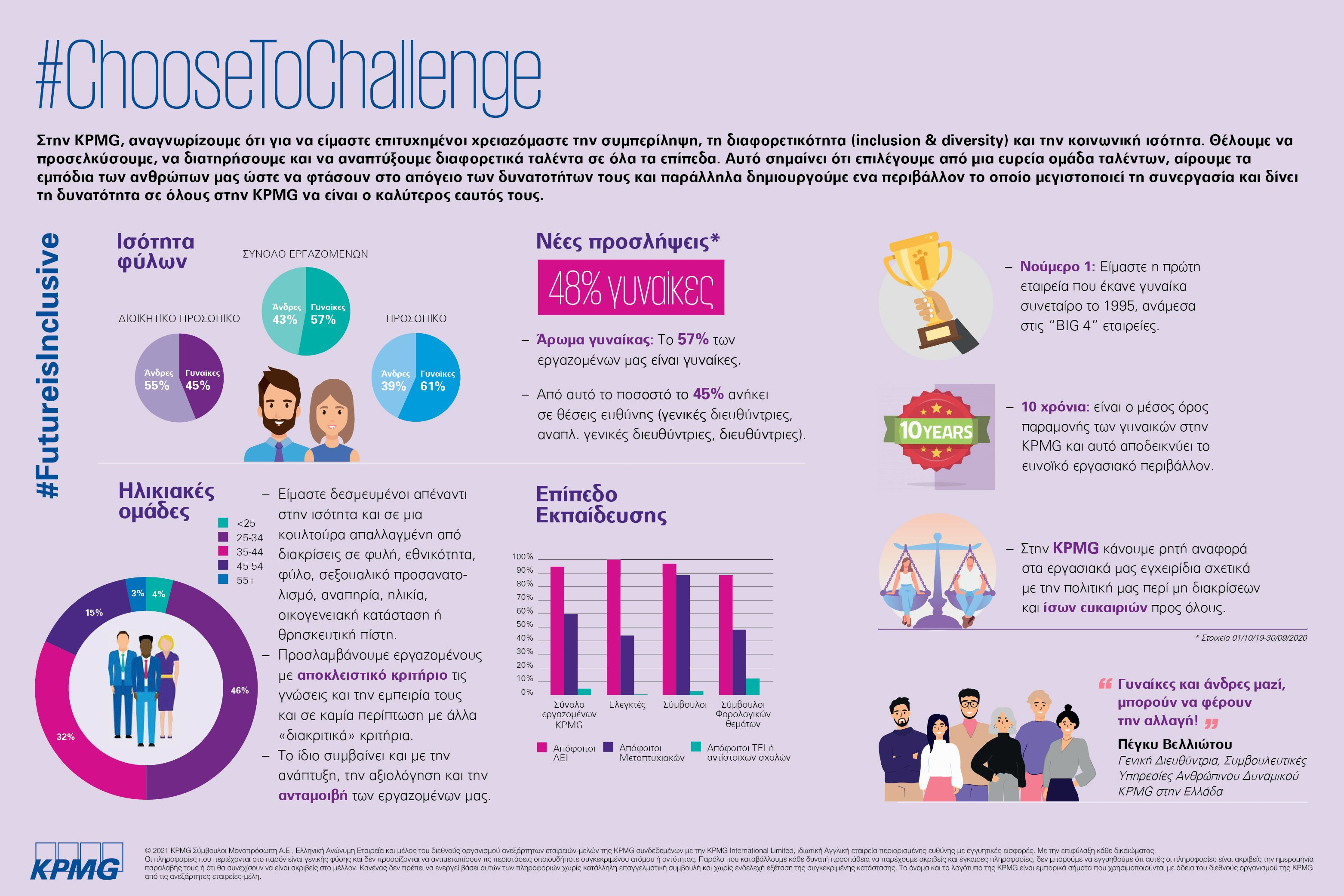 global female leaders outlook infographic1