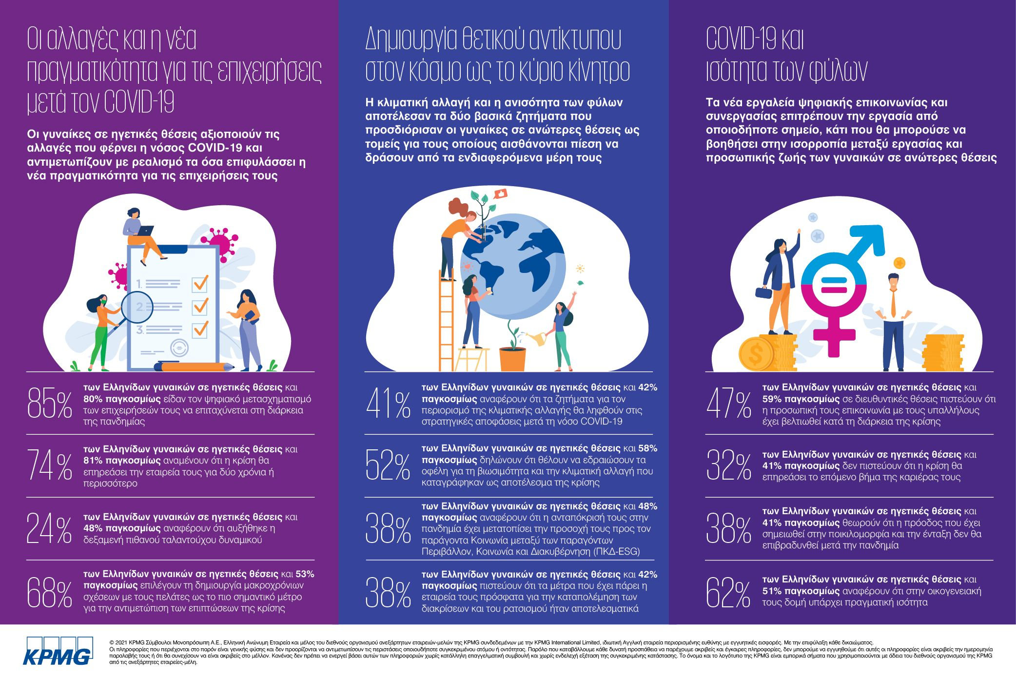 global female leaders outlook infographic2