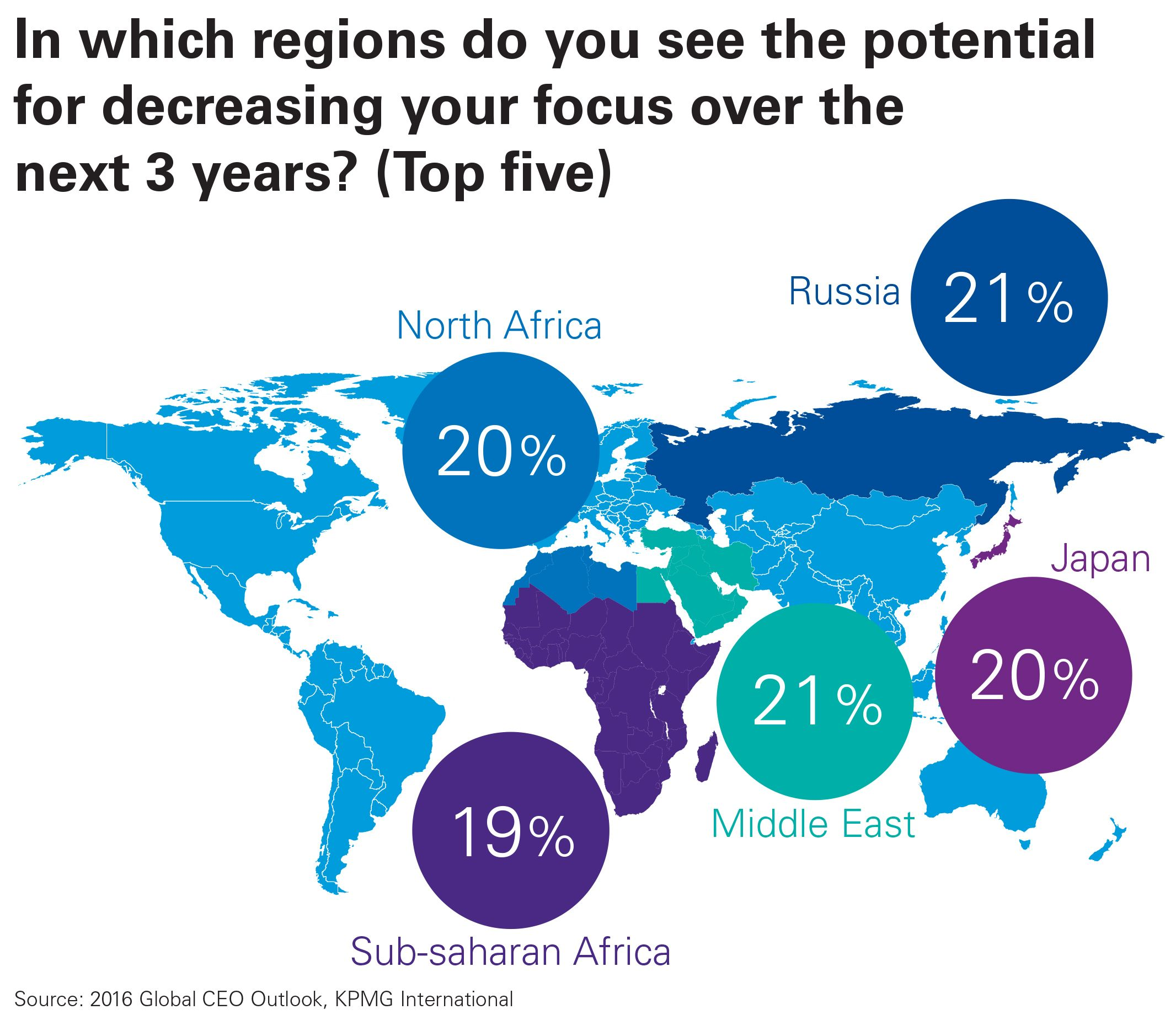 regions with potential for decreasing focus chart